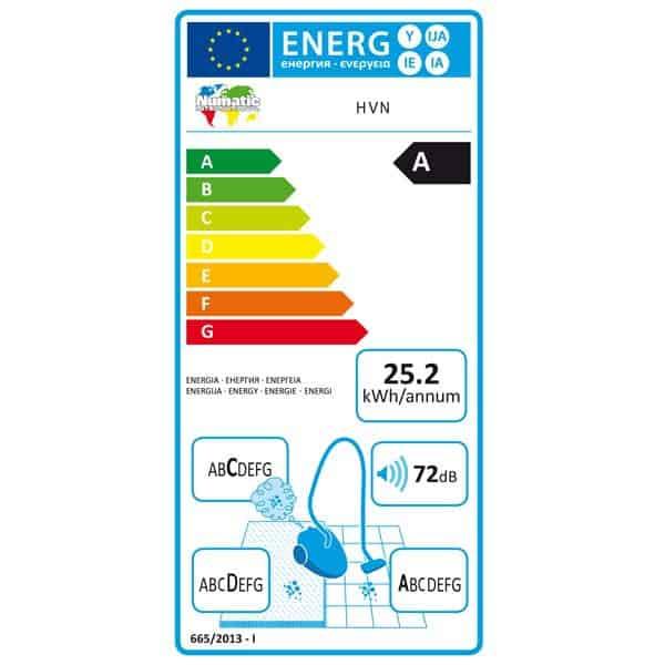 Energielabel HVN